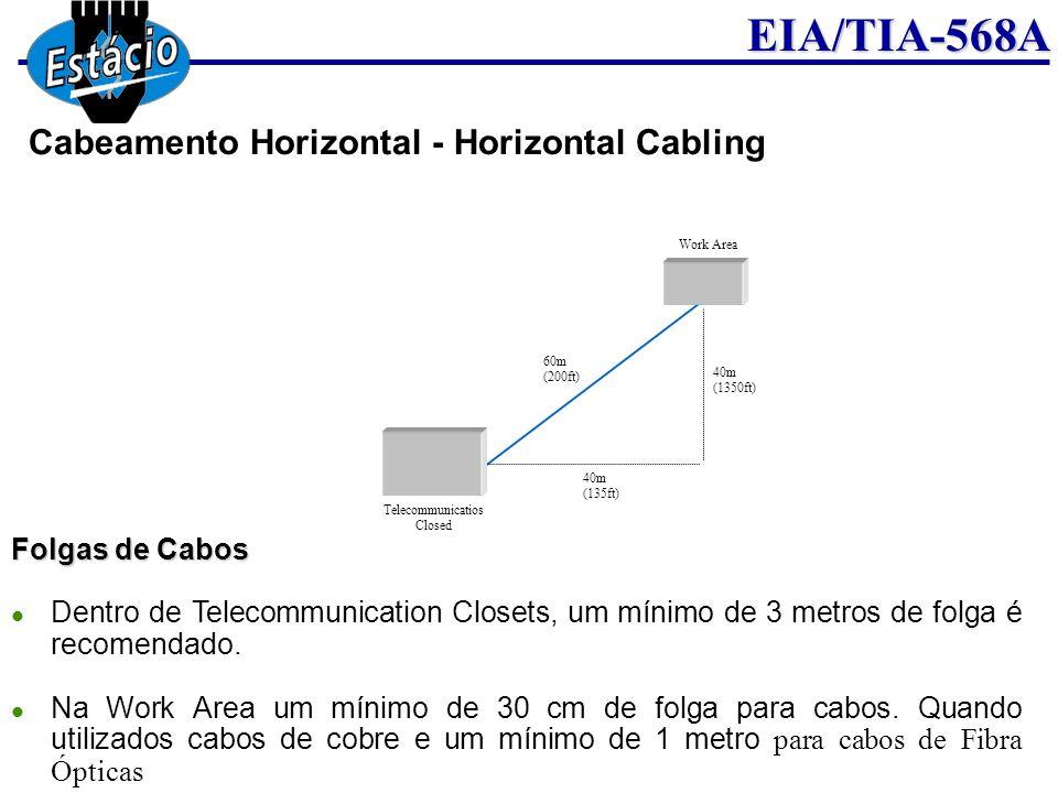 EIA/TIA-568A 60m (200ft) 40m (1350ft) 40m (135ft) Telecommunicatios Closed Work Area Folgas de Cabos Dentro de Telecommunication Closets, um mínimo de