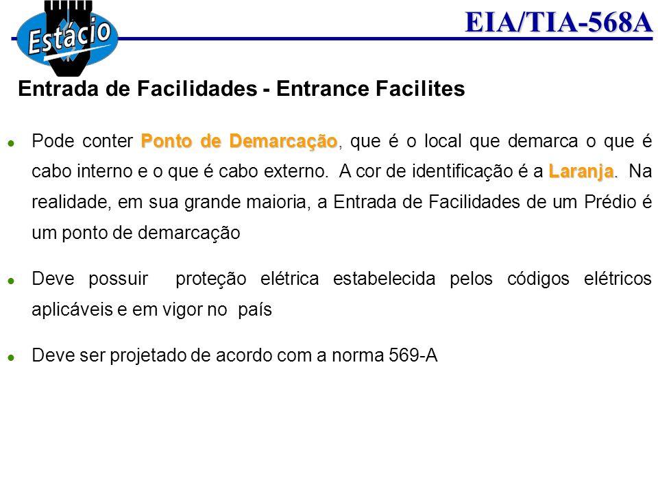 EIA/TIA-568A Área recomendada para o Armário de Distribuição Prédio de médio e grande porte Área Servida pelos Equipamentos de RedeÁrea Recomendada menor que 500 m2,3 x 2,20 m entre 500 e 800 m2,3 x 2,80 m maior que 800 m2,3 x 3,40 m Prédio de pequeno porte menor que 500 m2 Área Servida pelos Equipamentos de RedeÁrea Recomendada menor que 100 m2Armário ou gabinete entre 100 e 500 m2,30 x 1,30 m Armário de Distribuição - Telecommunication Closet