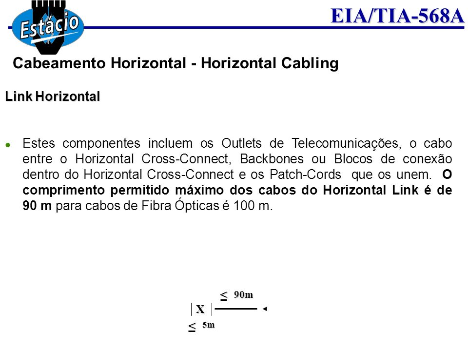 EIA/TIA-568A Link Horizontal Estes componentes incluem os Outlets de Telecomunicações, o cabo entre o Horizontal Cross-Connect, Backbones ou Blocos de