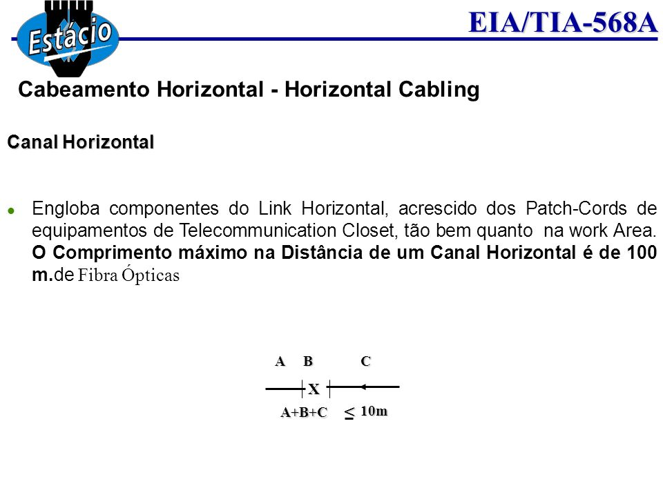EIA/TIA-568A Canal Horizontal Engloba componentes do Link Horizontal, acrescido dos Patch-Cords de equipamentos de Telecommunication Closet, tão bem q