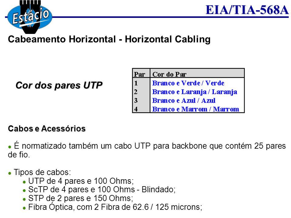 EIA/TIA-568A Cabos e Acessórios É normatizado também um cabo UTP para backbone que contém 25 pares de fio. Tipos de cabos: UTP de 4 pares e 100 Ohms;
