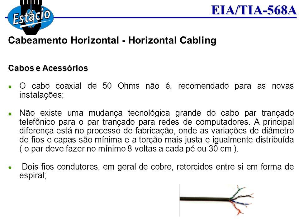 EIA/TIA-568A Cabos e Acessórios O cabo coaxial de 50 Ohms não é, recomendado para as novas instalações; Não existe uma mudança tecnológica grande do c