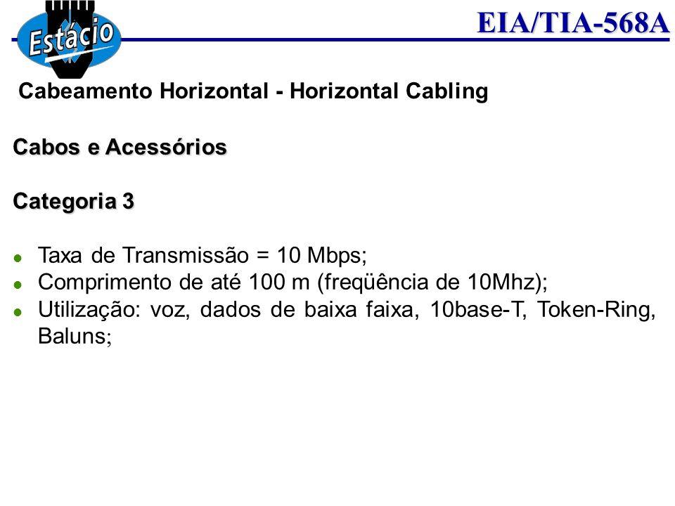 EIA/TIA-568A Cabos e Acessórios Categoria 3 Taxa de Transmissão = 10 Mbps; Comprimento de até 100 m (freqüência de 10Mhz); Utilização: voz, dados de b