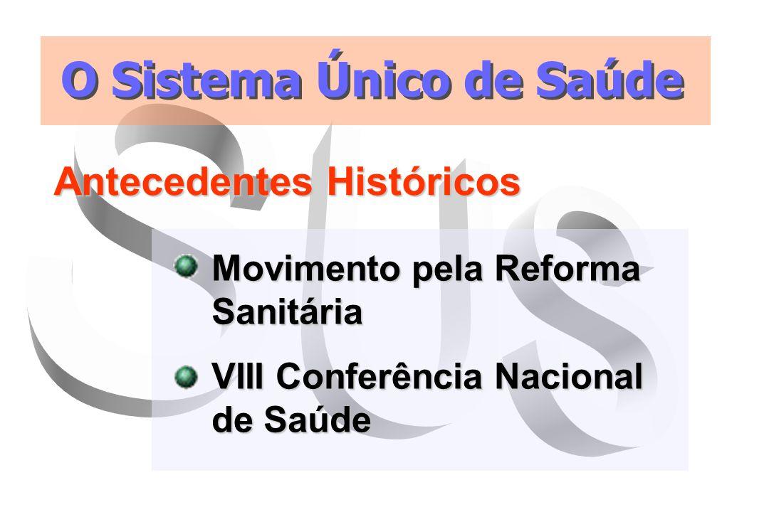 O Sistema Único de Saúde Movimento pela Reforma Sanitária VIII Conferência Nacional de Saúde Antecedentes Históricos