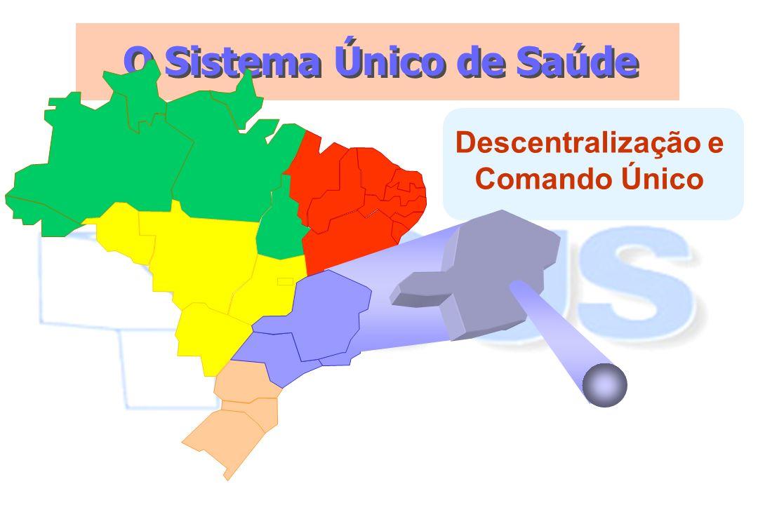 O Sistema Único de Saúde Descentralização e Comando Único