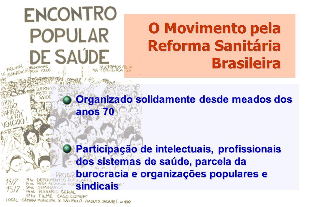 O Movimento pela Reforma Sanitária Brasileira Organizado solidamente desde meados dos anos 70 Participação de intelectuais, profissionais dos sistemas