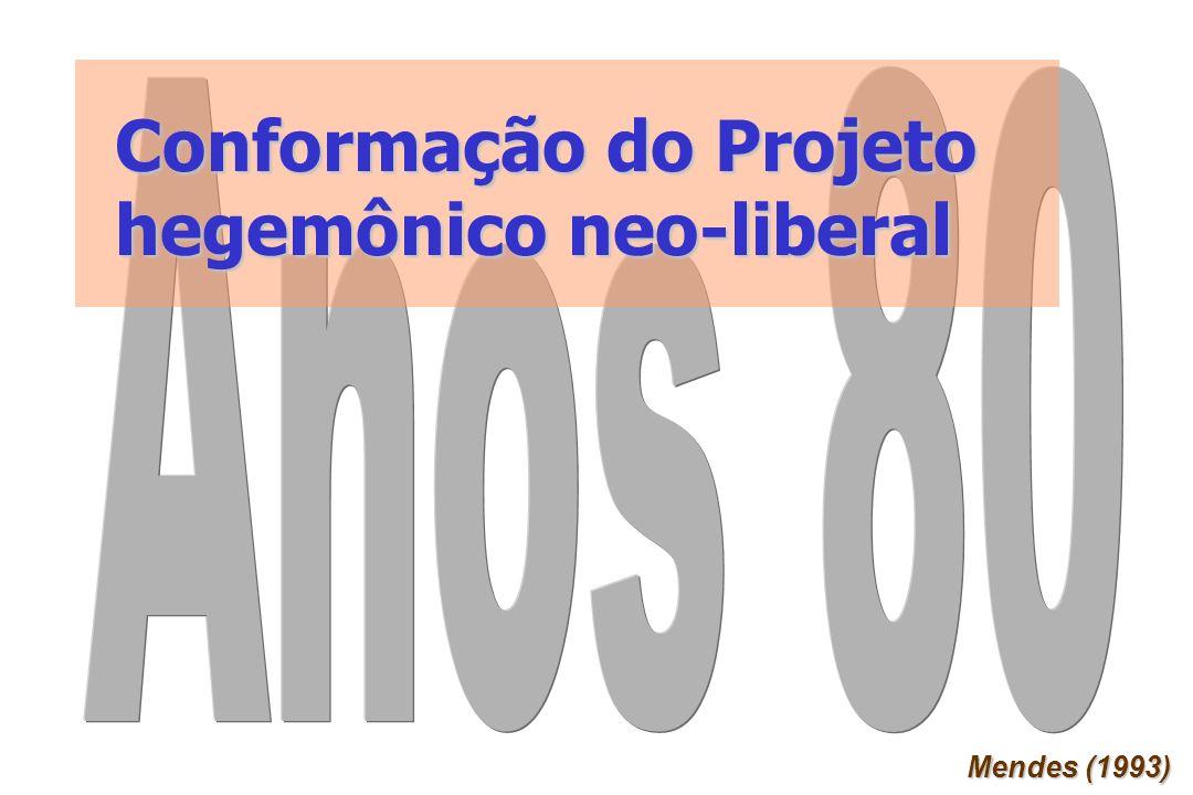 Conformação do Projeto hegemônico neo-liberal Mendes (1993)