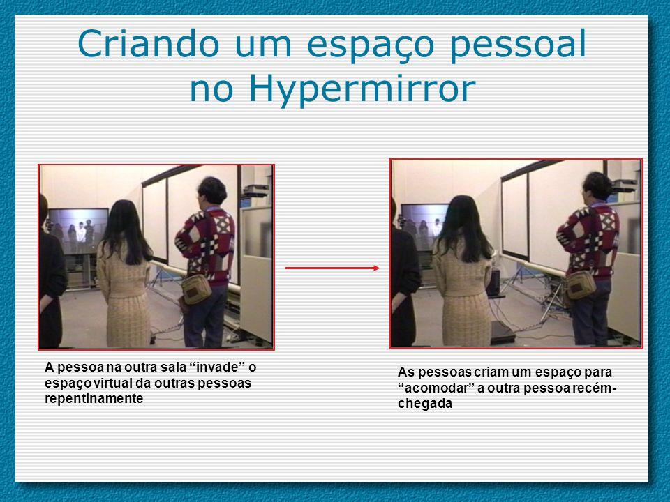 Criando um espaço pessoal no Hypermirror A pessoa na outra sala invade o espaço virtual da outras pessoas repentinamente As pessoas criam um espaço pa