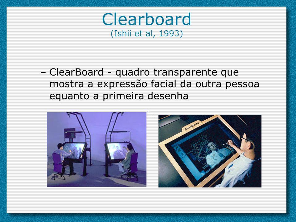 Clearboard (Ishii et al, 1993) –ClearBoard - quadro transparente que mostra a expressão facial da outra pessoa equanto a primeira desenha