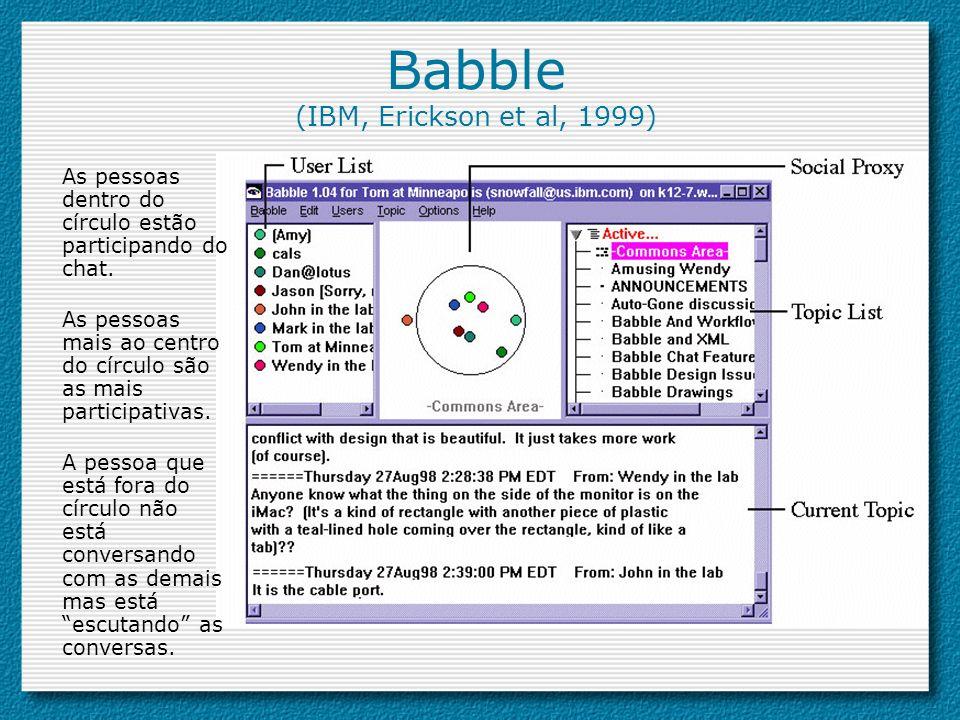 Babble (IBM, Erickson et al, 1999) As pessoas dentro do círculo estão participando do chat. As pessoas mais ao centro do círculo são as mais participa