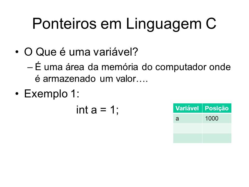 Ponteiros em Linguagem C O Que é uma variável? –É uma área da memória do computador onde é armazenado um valor…. Exemplo 1: int a = 1; VariávelPosição