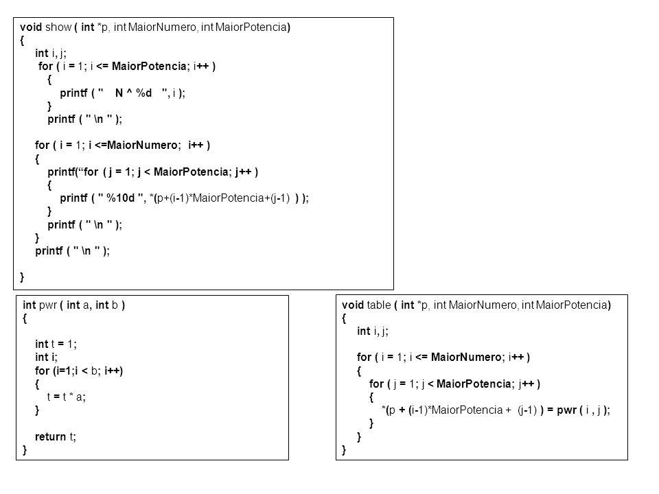 void show ( int *p, int MaiorNumero, int MaiorPotencia) { int i, j; for ( i = 1; i <= MaiorPotencia; i++ ) { printf (