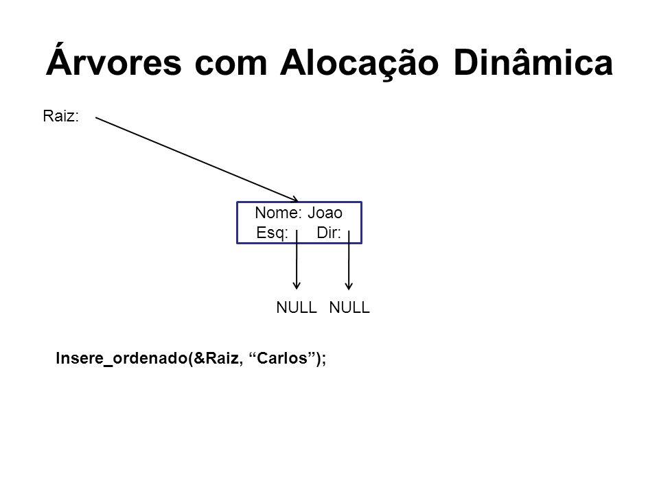 Árvores com Alocação Dinâmica Nome: Joao Esq: Dir: NULL Raiz: Insere_ordenado(&Raiz, Carlos);