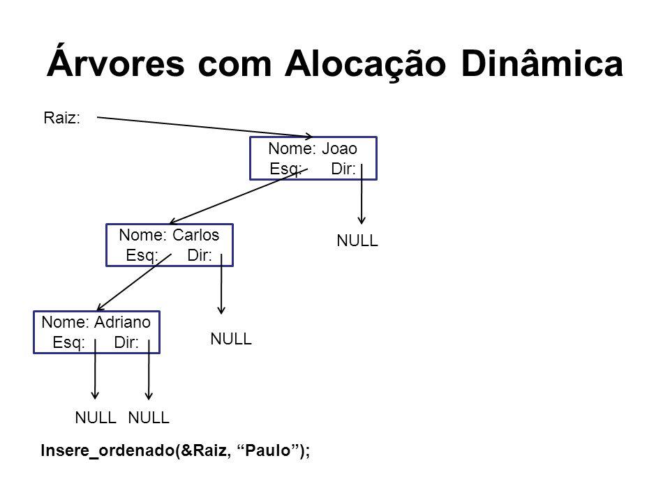Árvores com Alocação Dinâmica Nome: Joao Esq: Dir: Nome: Carlos Esq: Dir: Nome: Adriano Esq: Dir: NULL Raiz: NULL Insere_ordenado(&Raiz, Paulo);