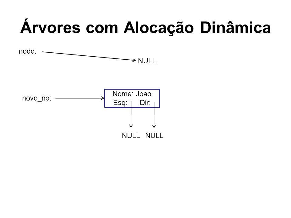 Árvores com Alocação Dinâmica Nome: Joao Esq: Dir: NULL nodo: NULL novo_no: