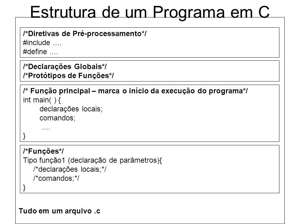 Estrutura de um Programa em C Tudo em um arquivo.c /*Funções*/ Tipo função1 (declaração de parâmetros){ /*declarações locais;*/ /*comandos;*/ } /* Fun