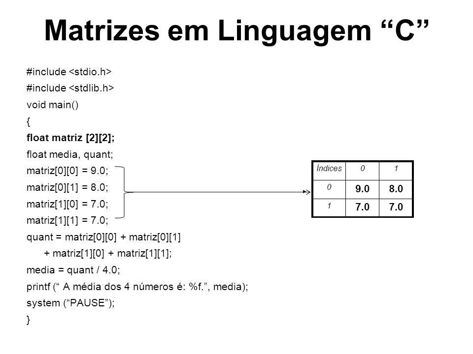 Matrizes em Linguagem C Exemplos: int main() { float parc_aluno[2]; float notas_alunos[5][2]; char nome[40]; char nomes_turma[5][40]; return 0; } (Importante: Indexação no estilo [Linha][Coluna])