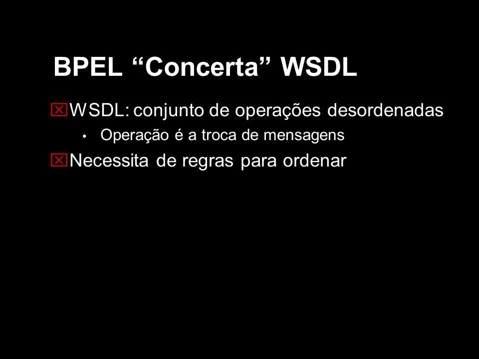 BPEL Concerta WSDL WSDL: conjunto de operações desordenadas Operação é a troca de mensagens Necessita de regras para ordenar
