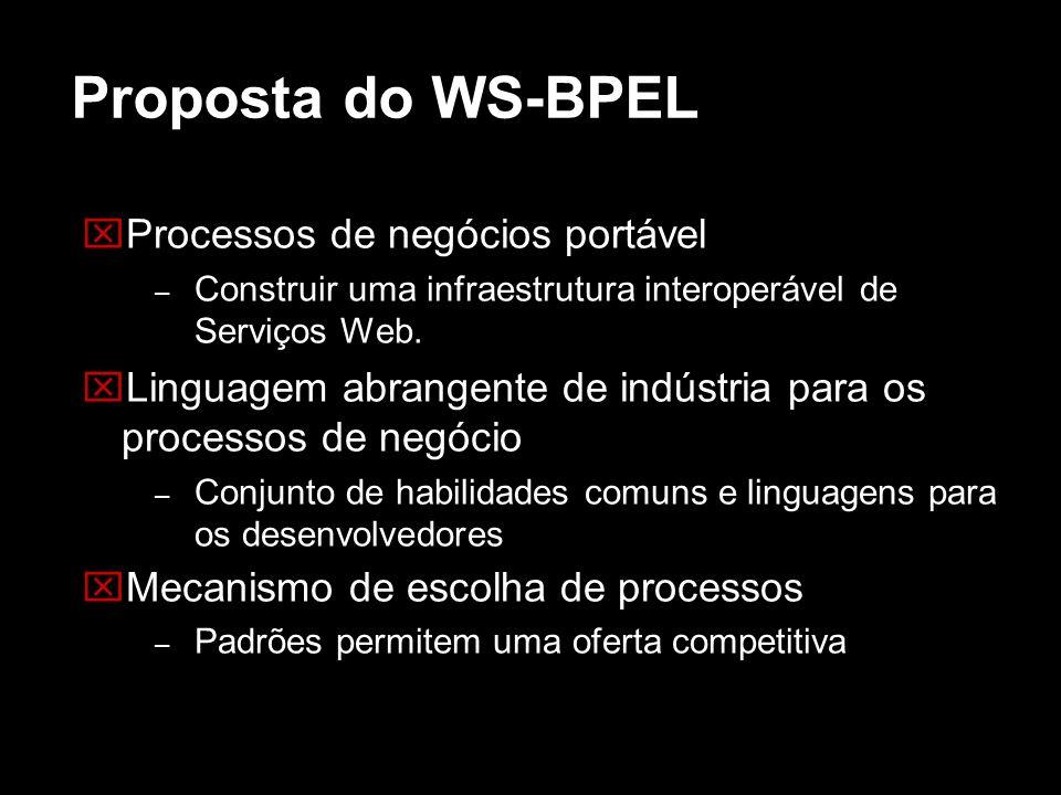 Proposta do WS-BPEL Processos de negócios portável – Construir uma infraestrutura interoperável de Serviços Web. Linguagem abrangente de indústria par