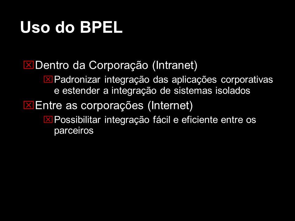 Uso do BPEL Dentro da Corporação (Intranet) Padronizar integração das aplicações corporativas e estender a integração de sistemas isolados Entre as co