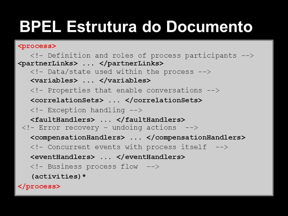 BPEL Estrutura do Documento............... (activities)*
