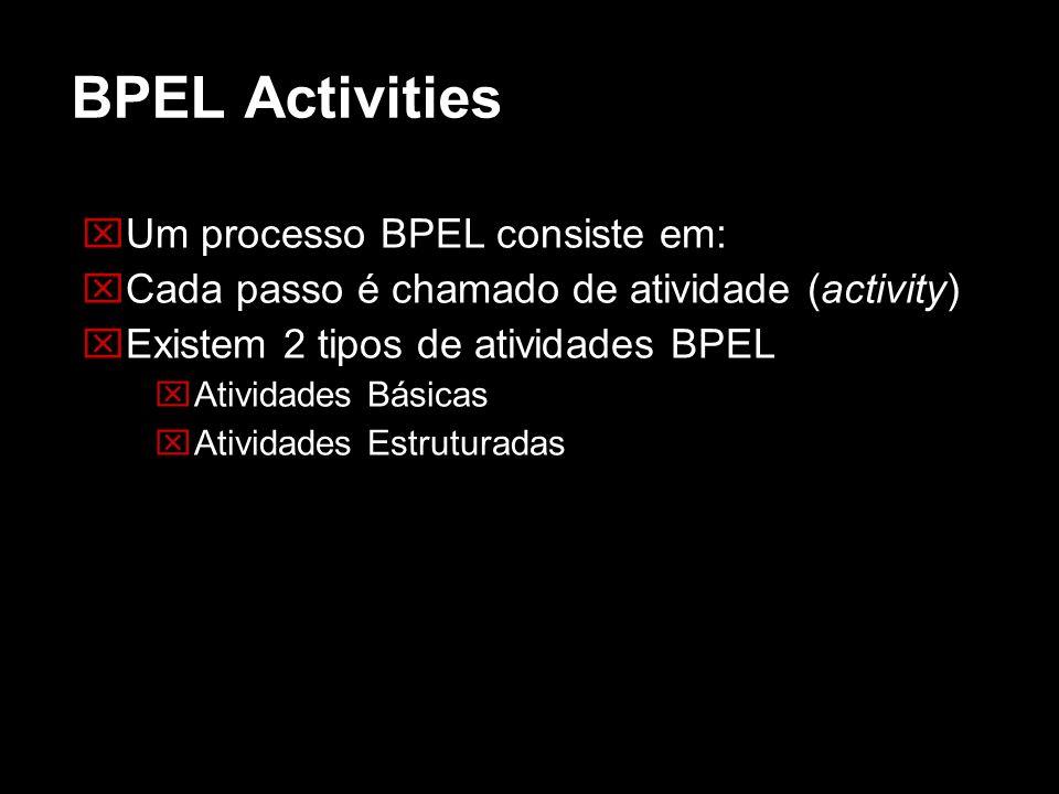 BPEL Activities Um processo BPEL consiste em: Cada passo é chamado de atividade (activity) Existem 2 tipos de atividades BPEL Atividades Básicas Ativi