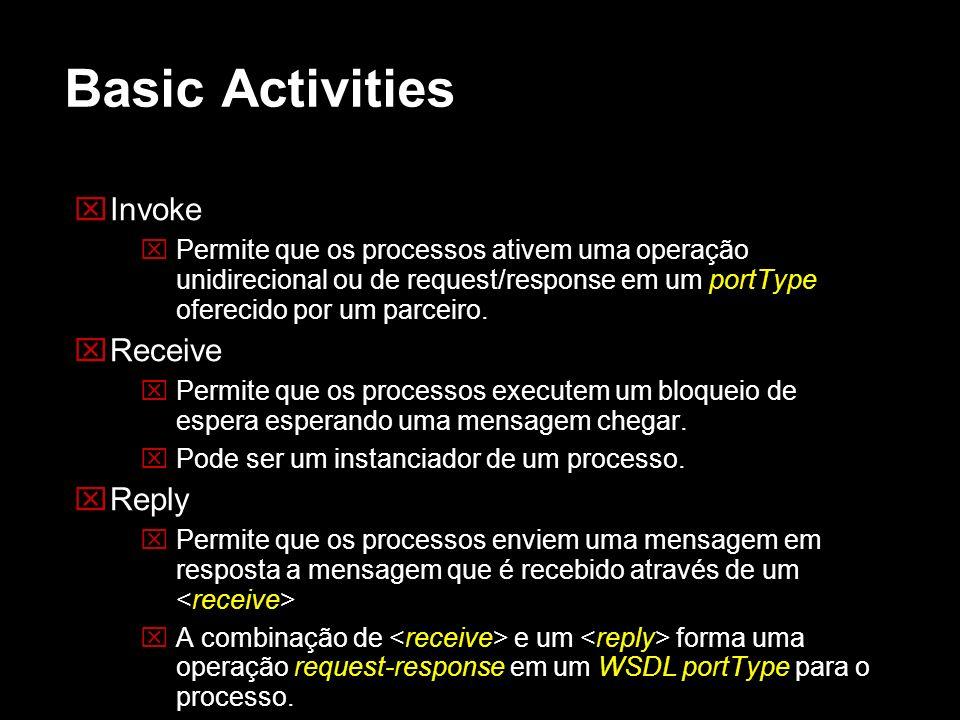 Basic Activities Invoke Permite que os processos ativem uma operação unidirecional ou de request/response em um portType oferecido por um parceiro. Re