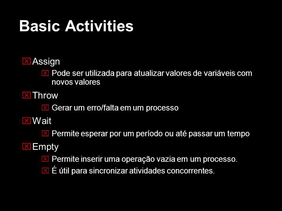 Basic Activities Assign Pode ser utilizada para atualizar valores de variáveis com novos valores Throw Gerar um erro/falta em um processo Wait Permite