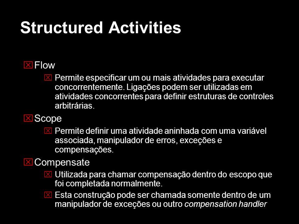 Structured Activities Flow Permite especificar um ou mais atividades para executar concorrentemente. Ligações podem ser utilizadas em atividades conco