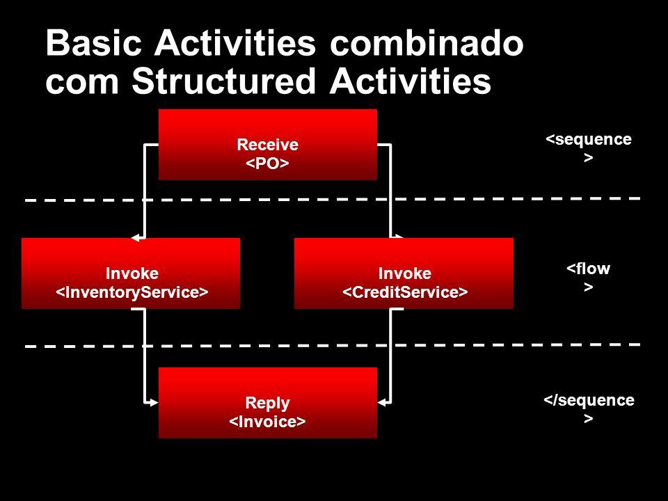 Basic Activities combinado com Structured Activities Invoke Reply Receive