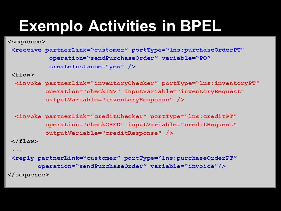 Exemplo Activities in BPEL <receive partnerLink=customer portType=lns:purchaseOrderPT