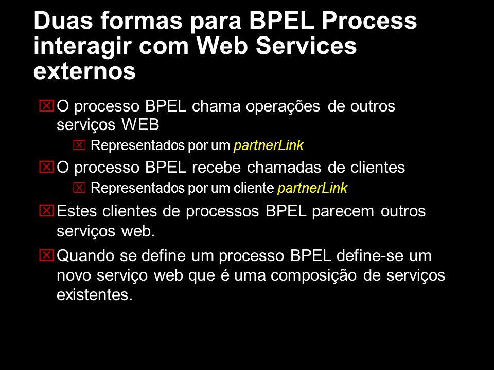 Duas formas para BPEL Process interagir com Web Services externos O processo BPEL chama operações de outros serviços WEB Representados por um partnerL
