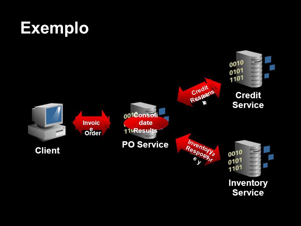 Exemplo Client PO Service Credit Service Inventory Service Purchas e Order Credit Chec k Reserve Inventor y Credit Respons e Inventory Respons e Invoi