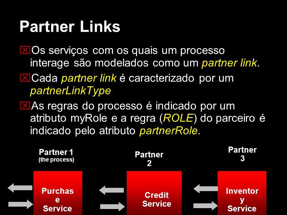 Partner Links Os serviços com os quais um processo interage são modelados como um partner link. Cada partner link é caracterizado por um partnerLinkTy