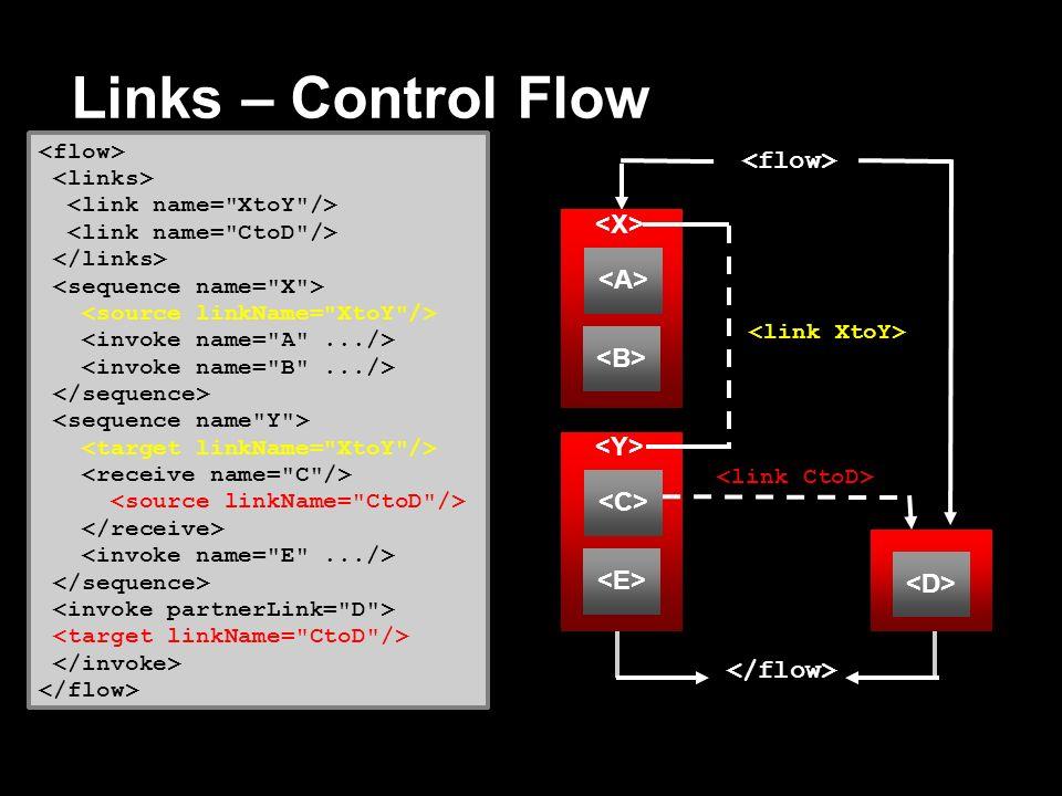 Links – Control Flow