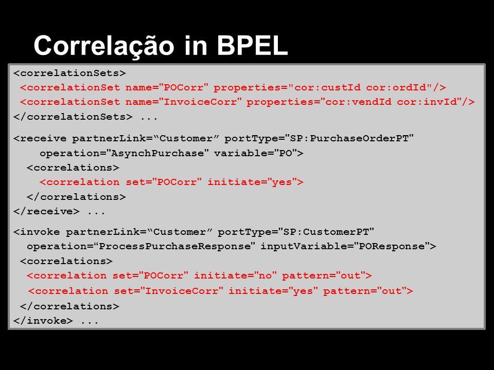 Correlação in BPEL... <receive partnerLink=Customer portType=