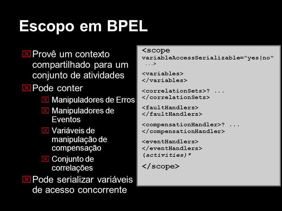 Escopo em BPEL Provê um contexto compartilhado para um conjunto de atividades Pode conter Manipuladores de Erros Manipuladores de Eventos Variáveis de