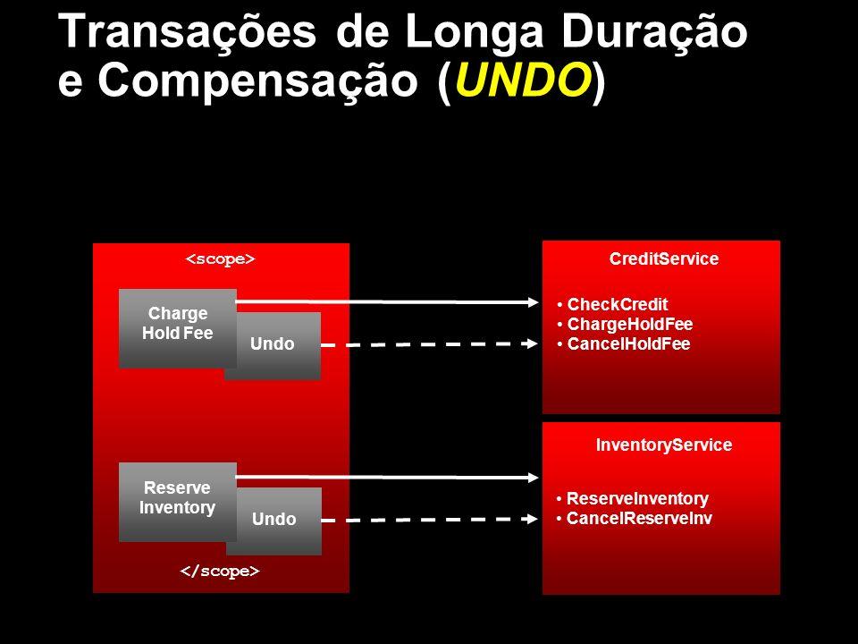 Transações de Longa Duração e Compensação (UNDO) Undo Reserve Inventory ReserveInventory CancelReserveInv InventoryService CheckCredit ChargeHoldFee C