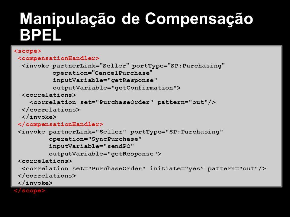 Manipulação de Compensação BPEL <invoke partnerLink=