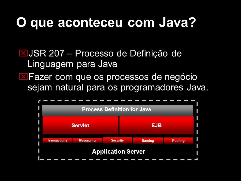O que aconteceu com Java? JSR 207 – Processo de Definição de Linguagem para Java Fazer com que os processos de negócio sejam natural para os programad