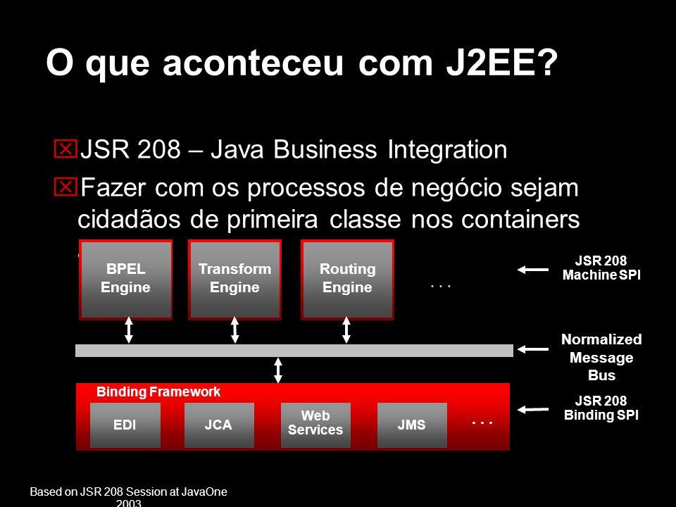 O que aconteceu com J2EE? JSR 208 – Java Business Integration Fazer com os processos de negócio sejam cidadãos de primeira classe nos containers J2EE