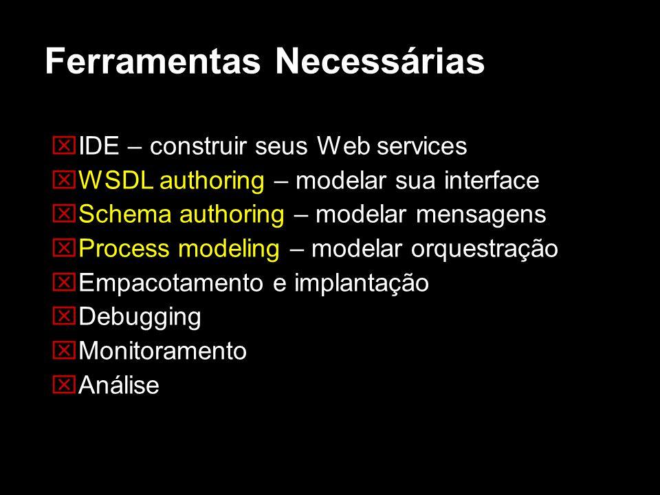 Ferramentas Necessárias IDE – construir seus Web services WSDL authoring – modelar sua interface Schema authoring – modelar mensagens Process modeling