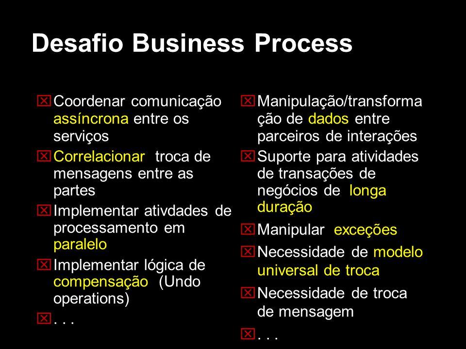 Desafio Business Process Coordenar comunicação assíncrona entre os serviços Correlacionar troca de mensagens entre as partes Implementar ativdades de