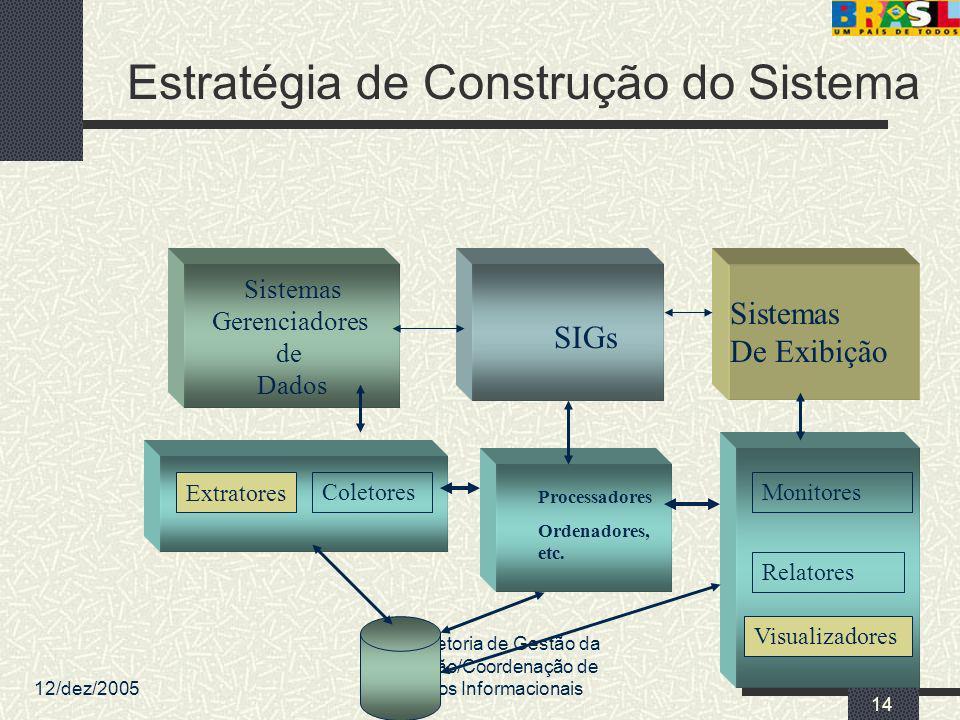 12/dez/2005 MDS/ Diretoria de Gestão da Informação/Coordenação de Recursos Informacionais 14 Estratégia de Construção do Sistema Extratores Coletores
