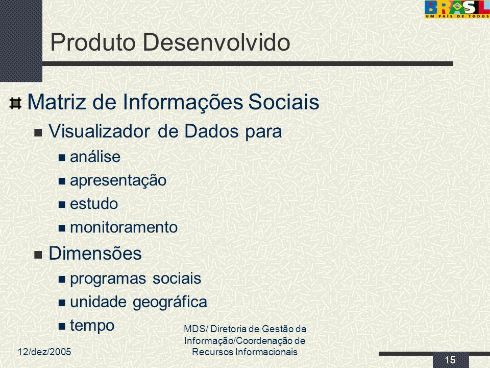 12/dez/2005 MDS/ Diretoria de Gestão da Informação/Coordenação de Recursos Informacionais 15 Produto Desenvolvido Matriz de Informações Sociais Visual