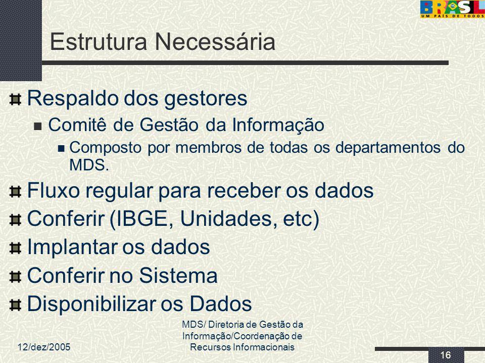 12/dez/2005 MDS/ Diretoria de Gestão da Informação/Coordenação de Recursos Informacionais 16 Estrutura Necessária Respaldo dos gestores Comitê de Gest