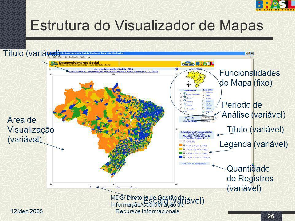 12/dez/2005 MDS/ Diretoria de Gestão da Informação/Coordenação de Recursos Informacionais 26 Estrutura do Visualizador de Mapas Área de Visualização (