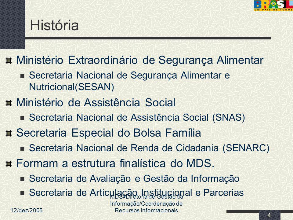 12/dez/2005 MDS/ Diretoria de Gestão da Informação/Coordenação de Recursos Informacionais 4 História Ministério Extraordinário de Segurança Alimentar