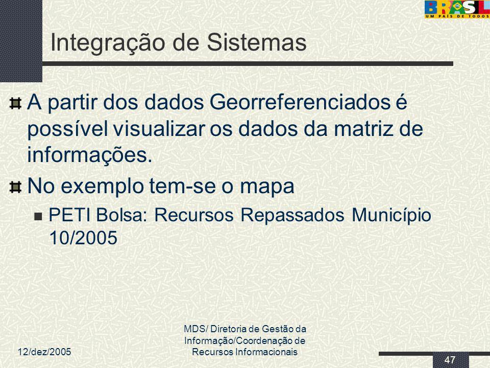 12/dez/2005 MDS/ Diretoria de Gestão da Informação/Coordenação de Recursos Informacionais 47 Integração de Sistemas A partir dos dados Georreferenciad