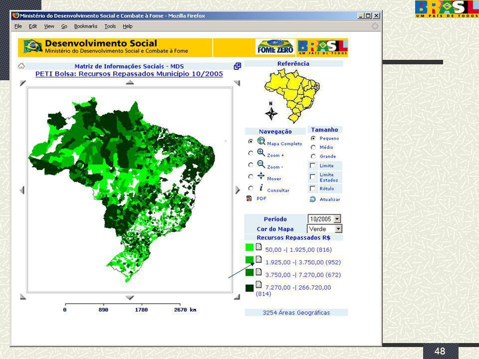 12/dez/2005 MDS/ Diretoria de Gestão da Informação/Coordenação de Recursos Informacionais 48